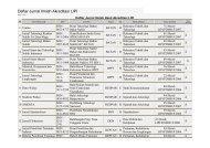 Daftar Jurnal Ilmiah Akreditasi LIPI - Global Science Books