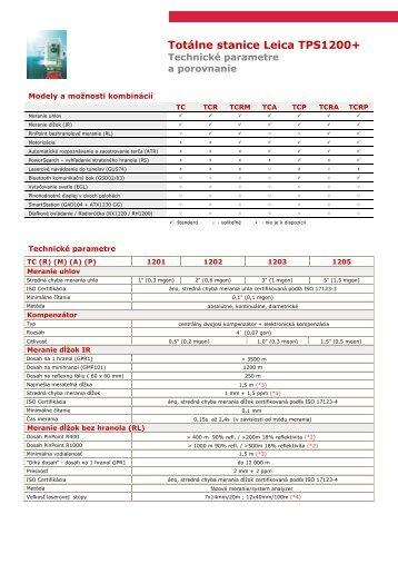 Prospekt Leica TPS1200+ - Geotech