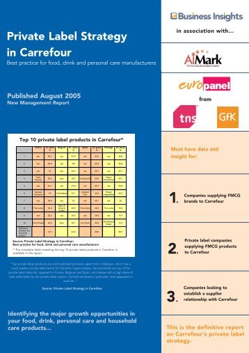 Private Label Strategy in Carrefour - Business Insights