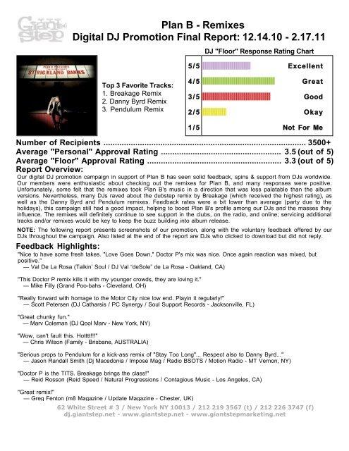 Digital DJ Promotion Final Report: Plan B - Remixes