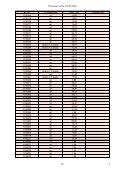 Розничные цены с 01-05-2010 Примечание 87 1 - Page 4