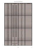 Розничные цены с 01-05-2010 Примечание 87 1 - Page 5