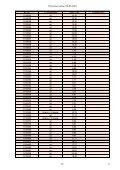 Розничные цены с 01-05-2010 Примечание 87 1 - Page 6