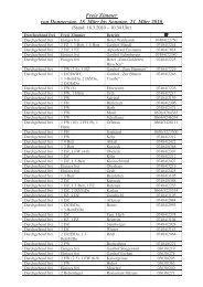 Freie Zimmer von Donnerstag, 18. März bis Sonntag, 21. März 2010