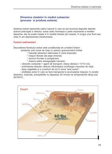 Dinamica Clastelor in mediul subaerian (procese si ... - geo.edu.ro