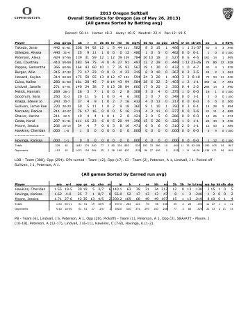2013 Season Stats Packet (PDF) - GoDucks.com