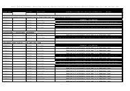 April 2012 - Gerrit Rietveld Academie
