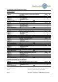 Anrechnungsbescheid Bachelor-Studiengang Geschichte (90 LP) - Seite 2