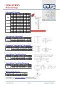 Deckenmontage - Gogatec - Seite 5