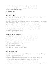 Overzicht nevenfuncties Raad van Toezicht - Gerrit Rietveld Academie