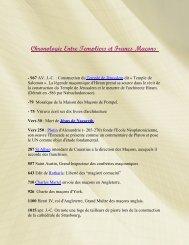 Chronologie Entre Templiers et Francs Maons - Grand Lodge Bet-El