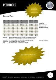 PEERTOOLS AG   HM Kreissäge Universal Plus