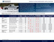 snow plow/spreader application - GM Fleet