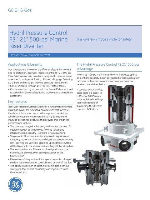 Hydril Pressure Control FS? 21