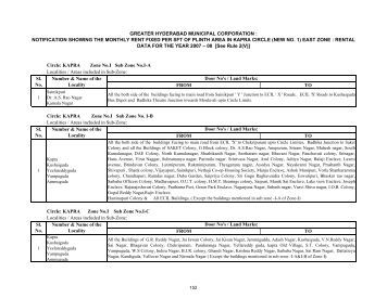 pages 152 to 171 Kapra - Greater Hyderabad Municipal Corporation