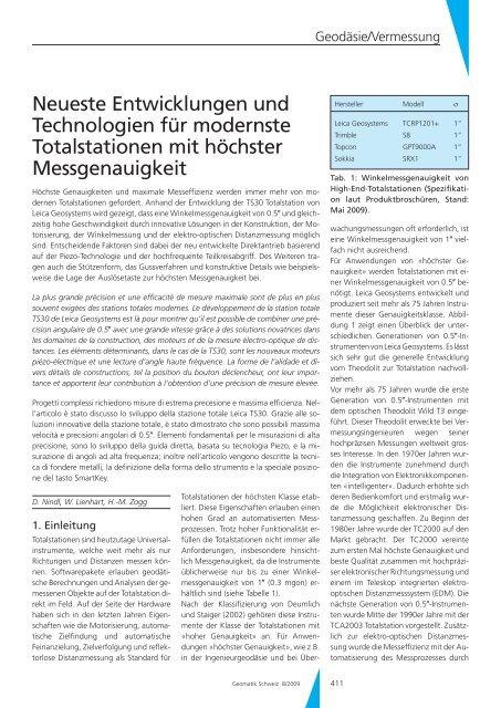 Neueste Entwicklungen und Technologien für modernste ...
