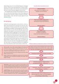Kooperatives Lernen im Unterrichtsalltag - Die Bildungsmacher - Seite 5