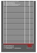 Lavaggio stoviglie - GE Big Distribution - Page 3