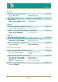 Internationales für PatientInnen und Angehörige - Seite 5