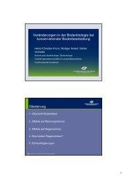 Veränderungen in der Bodenbiologie bei ... - bei der GKB eV