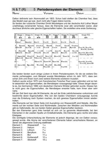 N & T (R) 5 Periodensystem der Elemente 01 - Gegenschatz.net
