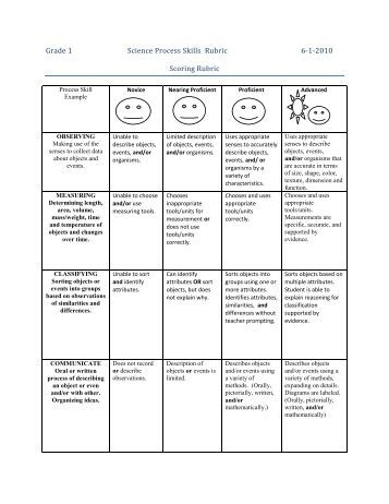 HD wallpapers science process skills worksheets for grade 1 ...