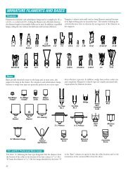 Miniature Lamps - GE Lighting Asia Pacific