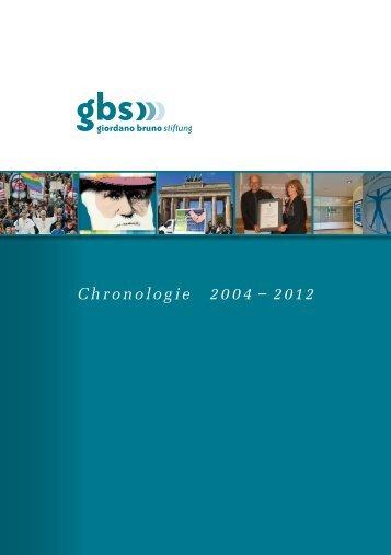 Chronologie 2004 – 2012 - Giordano Bruno Stiftung