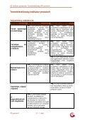 G3 Indikátor protokollok: Termékfelelösség (PR) protokoll - Global ... - Page 2