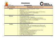 Pflegedienste Einzugsgebiete - Menschen + Pflege (Kreis Coesfeld)