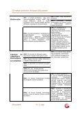 G3 Indikátor protokollok: környezeti (EN) protokoll - Global ... - Page 3
