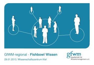 Fishbowl Wissen - GfWM - Gesellschaft für Wissensmanagement eV
