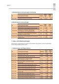 Entgeltverzeichnis - Geologischer Dienst NRW - Seite 5