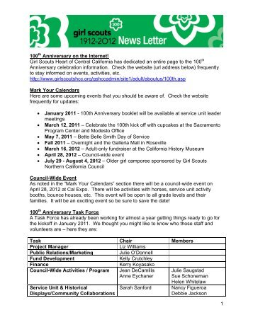 Newsletter #1 - Girl Scouts Heart Of Central California