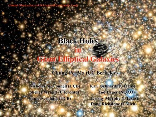 Supermassive black holes in giant elliptical galaxies