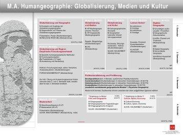 Modul 2 - Geographisches Institut - Johannes Gutenberg-Universität ...