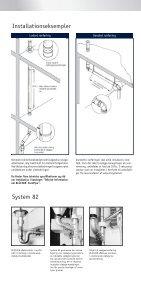 BLÜCHER® Europipe Miniguide rør og fittings - Page 6