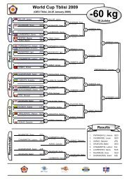 World Cup Tblisi 2009
