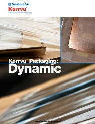 Korrvu® Packaging: - Get Packed