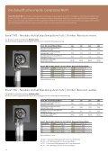 Rollladen-Systeme für Altbau • Neubau • Sanierung/Renovierung - Page 4