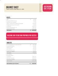 Balance Sheet - Girls Inc.