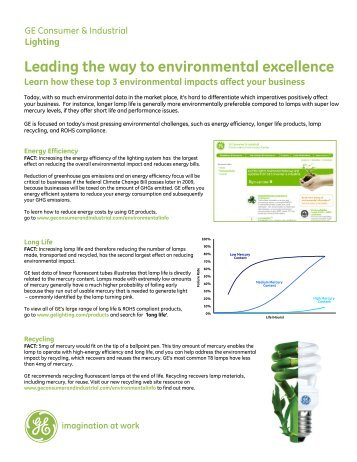 Esha Leading The Way In Environmental Roofing Lane
