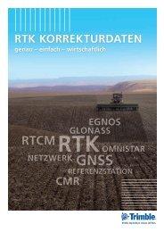 RTK KoRReKTuRdaTen - geo-konzept GmbH