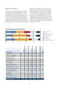 GEhandelt - und Handelskammer Nord Westfalen - Seite 6