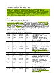 Details in einem PDF (80 kB) - Glühwürmchen