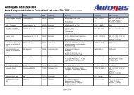 Autogas-Tankstellen in Deutschland - Forum Cdrinfo.pl