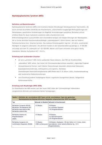 Myelodysplastisches Syndrom (MDS) - genteQ