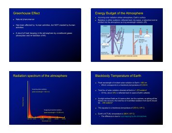 Greenhouse Effect Energy Budget of the Atmosphere Radiation ...