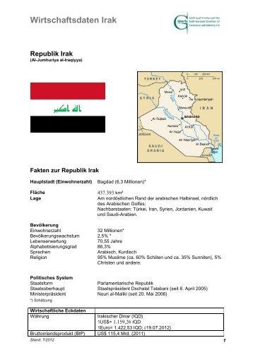 Wirtschaftsdaten Irak - Ghorfa