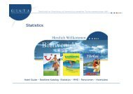 Statistics - Giata